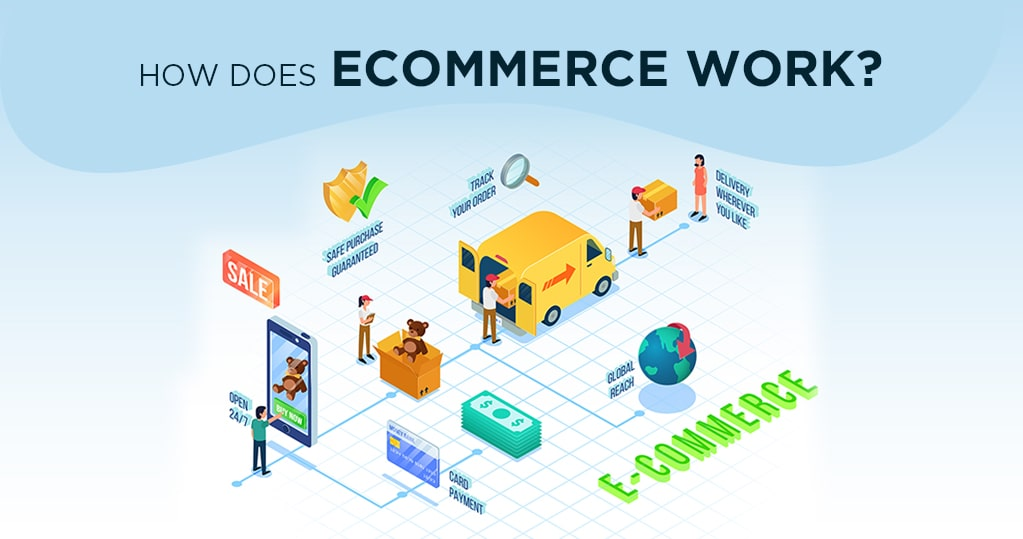 How-does-eCommerce-work-min