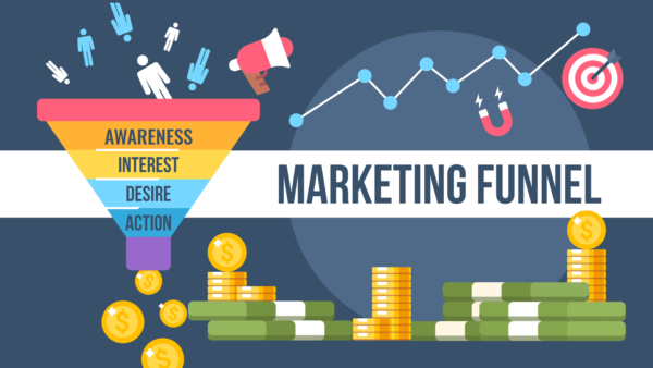 Full-Funnel Marketing Strategy
